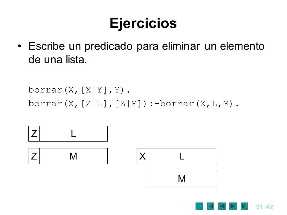 Ejercicios Escribe un predicado para eliminar un elemento de una lista. borrar(X,[X|Y],Y). borrar(X,[Z|L],[Z|M]):-borrar(X,L,M).